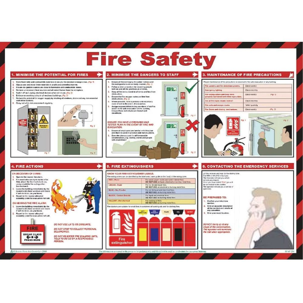 Fire Safety Poster Sign