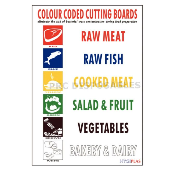 Hygiplas Colour Coded Wall Chart | For Chopping Boards